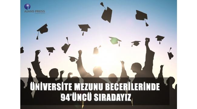 Üniversite Mezunu Becerilerinde 94'üncü Sıradayız