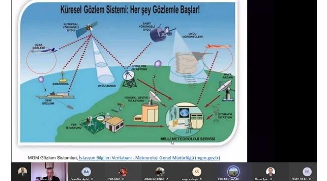 Hem havacılığa hem çevreye faydalı teknoloji: AMDAR